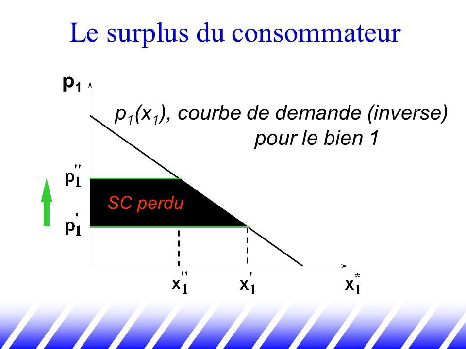 Le surplus du consommateur p1p1 SC perdu p 1 (x 1 ), courbe de demande (inverse) pour le bien 1