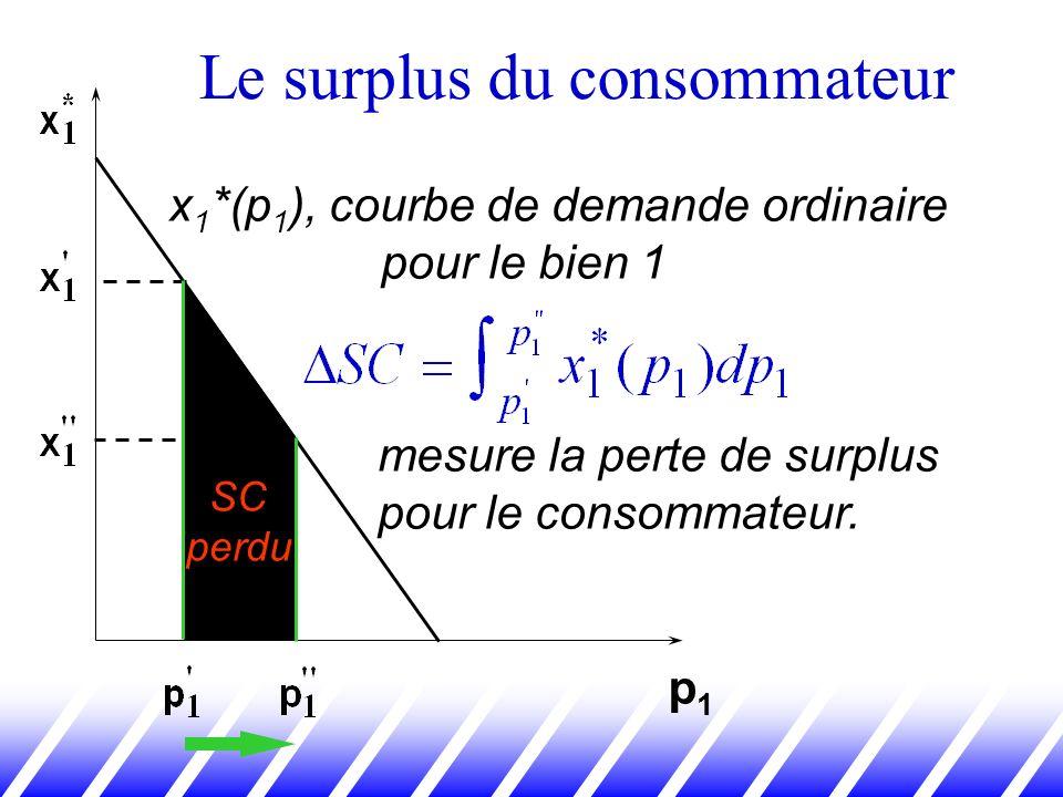 Le surplus du consommateur p1p1 SC perdu x 1 *(p 1 ), courbe de demande ordinaire pour le bien 1 mesure la perte de surplus pour le consommateur.