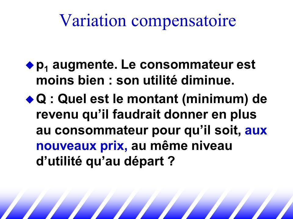 p 1 augmente. Le consommateur est moins bien : son utilité diminue. Q : Quel est le montant (minimum) de revenu quil faudrait donner en plus au consom