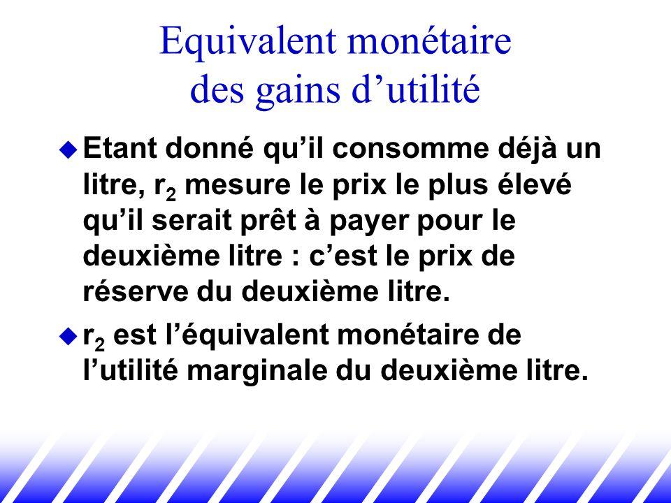 Etant donné quil consomme déjà un litre, r 2 mesure le prix le plus élevé quil serait prêt à payer pour le deuxième litre : cest le prix de réserve du