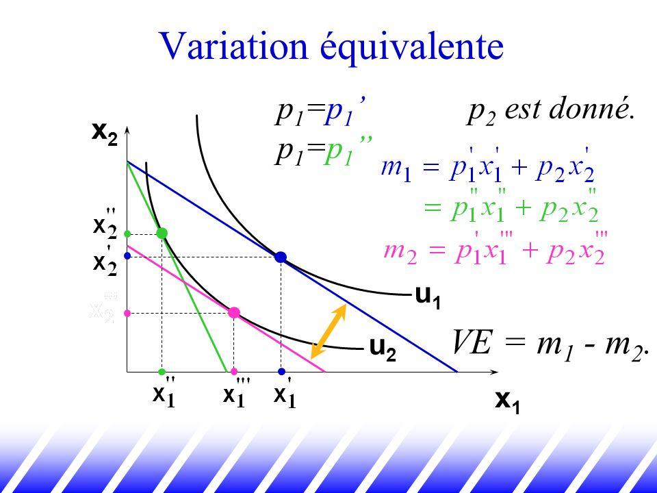 Variation équivalente x2x2 x1x1 u1u1 u2u2 p 1 =p 1 p 1 =p 1 p 2 est donné. VE = m 1 - m 2.