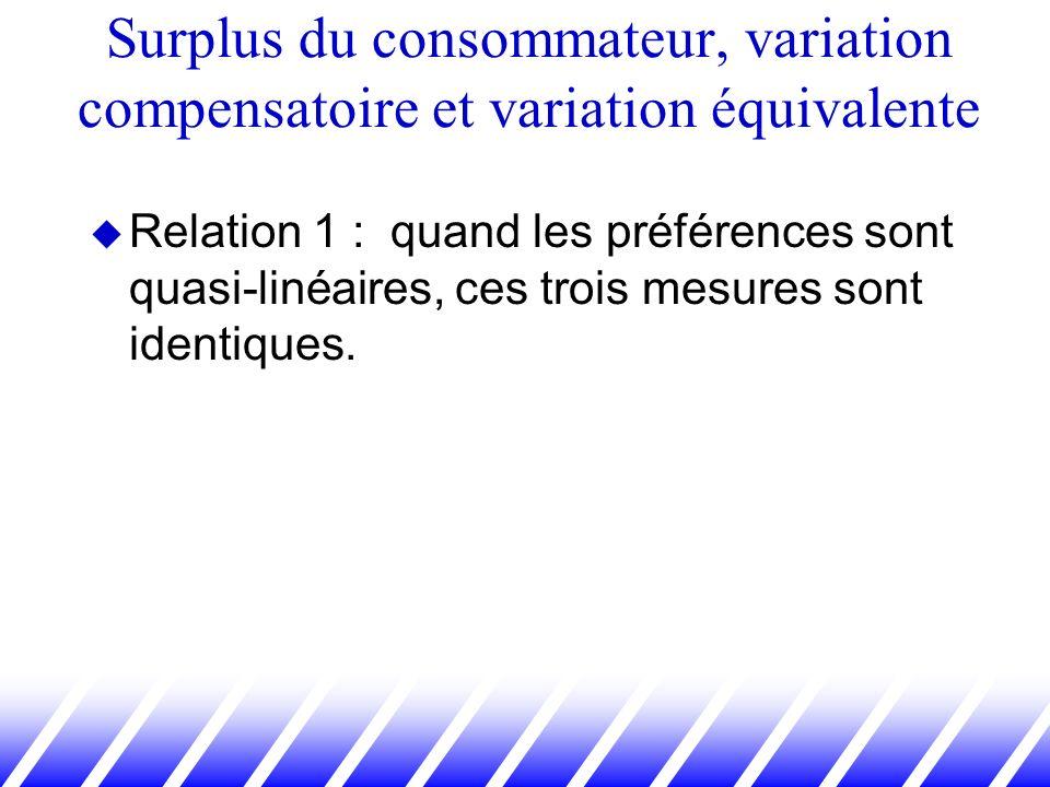 Relation 1 : quand les préférences sont quasi-linéaires, ces trois mesures sont identiques. Surplus du consommateur, variation compensatoire et variat