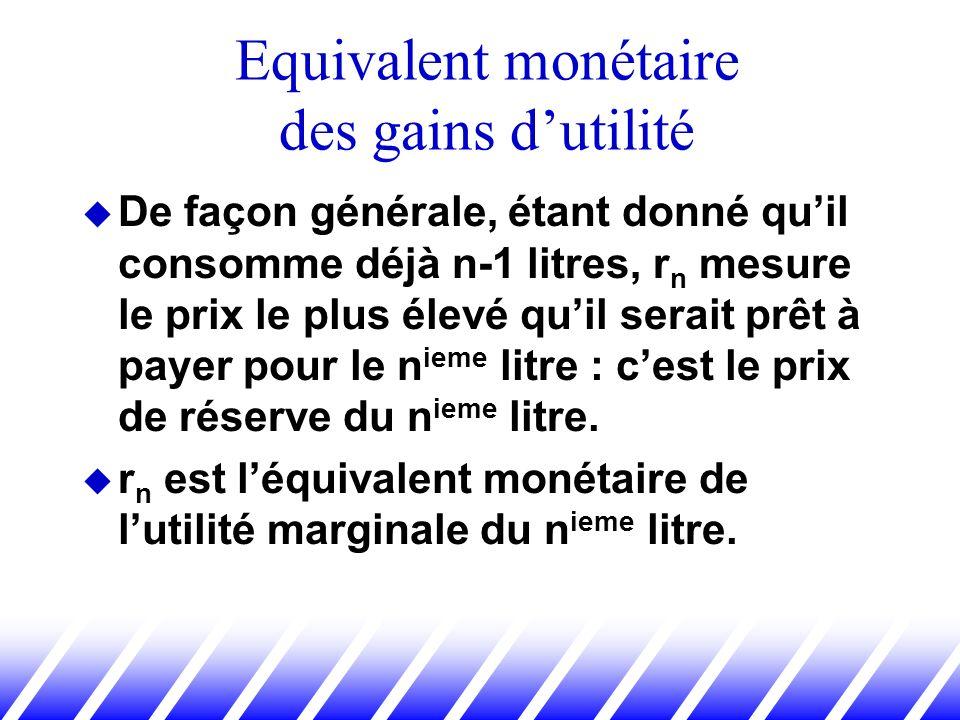 De façon générale, étant donné quil consomme déjà n-1 litres, r n mesure le prix le plus élevé quil serait prêt à payer pour le n ieme litre : cest le