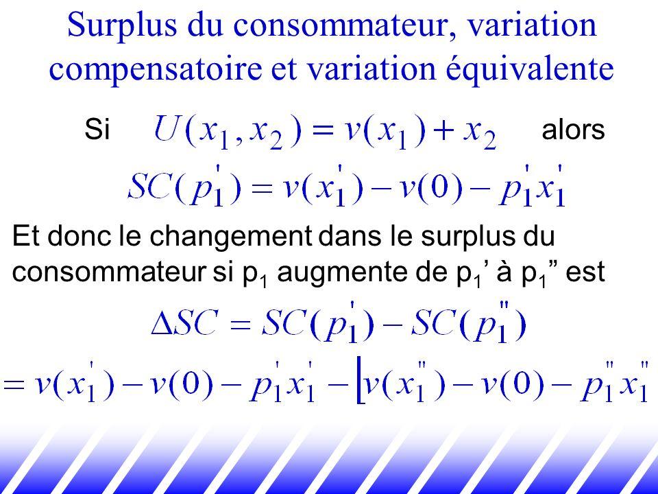 Surplus du consommateur, variation compensatoire et variation équivalente Sialors Et donc le changement dans le surplus du consommateur si p 1 augment