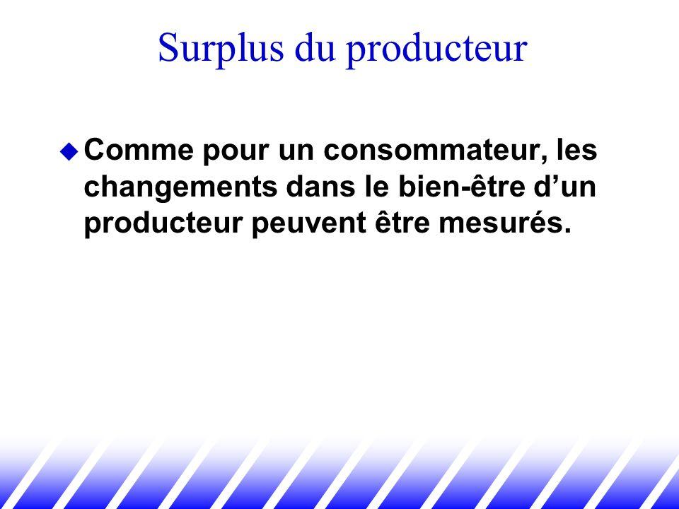 Comme pour un consommateur, les changements dans le bien-être dun producteur peuvent être mesurés. Surplus du producteur