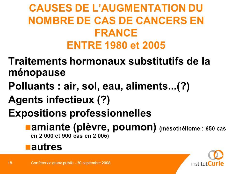 19Conférence grand public – 30 septembre 2008 POURCENTAGES DE CANCERS ATTRIBUABLES A DIFFERENTS FACTEURS – France – 2000 – H et F Tabac …………….............