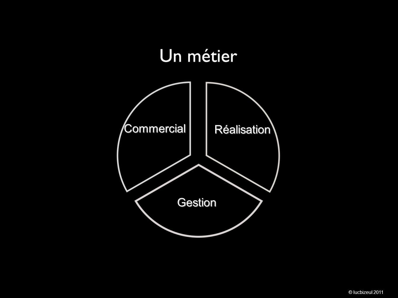 © lucbizeul 2011 Commercial Réalisation Gestion