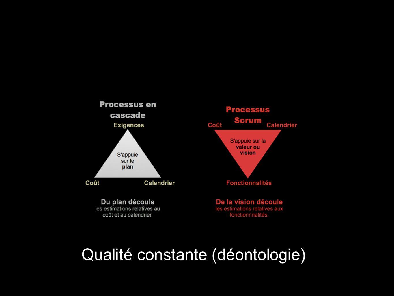 Qualité constante (déontologie)