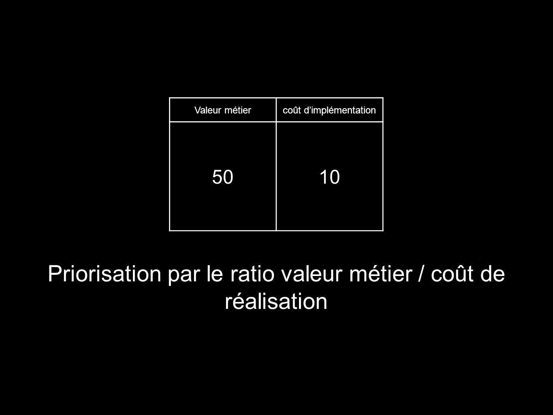 Valeur métiercoût dimplémentation 5010 Priorisation par le ratio valeur métier / coût de réalisation