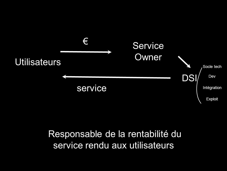 Service Owner service Utilisateurs DSI Dev Socle tech Intégration Exploit Responsable de la rentabilité du service rendu aux utilisateurs
