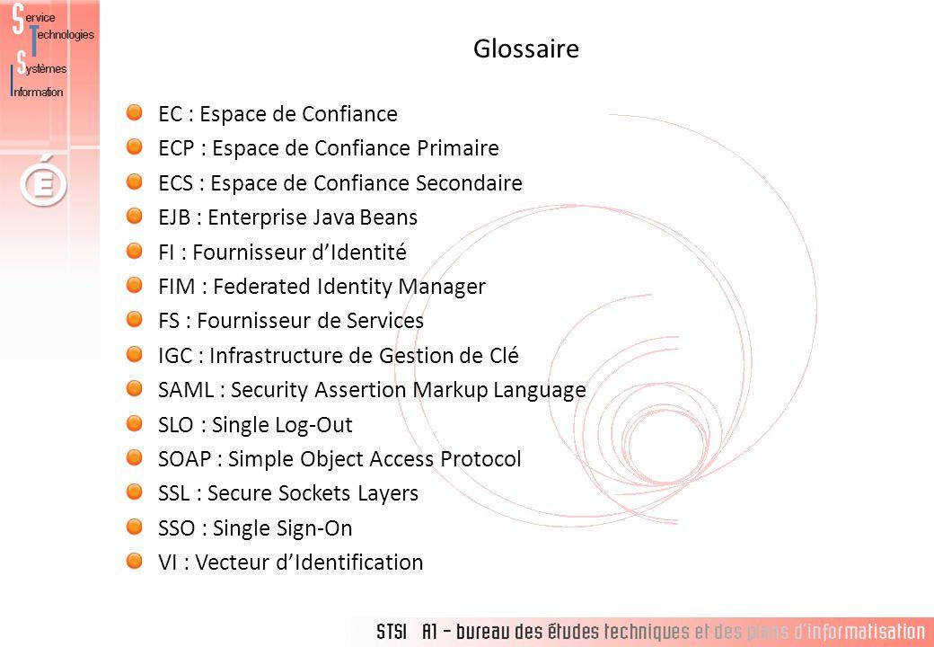 Glossaire EC : Espace de Confiance ECP : Espace de Confiance Primaire ECS : Espace de Confiance Secondaire EJB : Enterprise Java Beans FI : Fournisseu