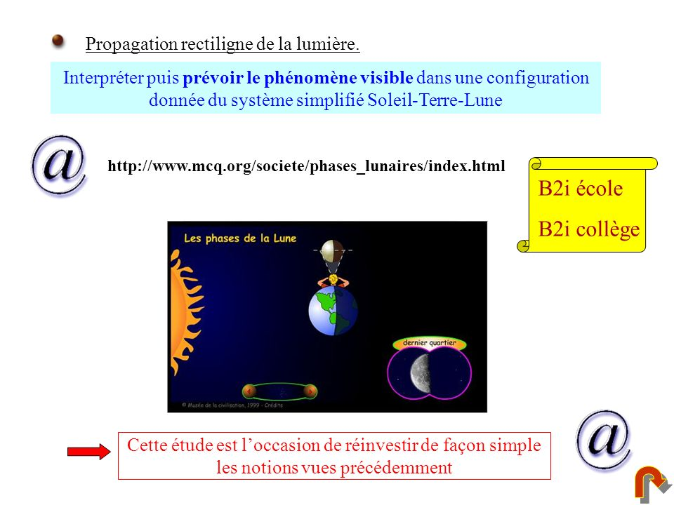 Propagation rectiligne de la lumière. Interpréter puis prévoir le phénomène visible dans une configuration donnée du système simplifié Soleil-Terre-Lu