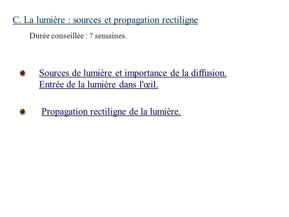 C.La lumière : sources et propagation rectiligne Durée conseillée : 7 semaines.
