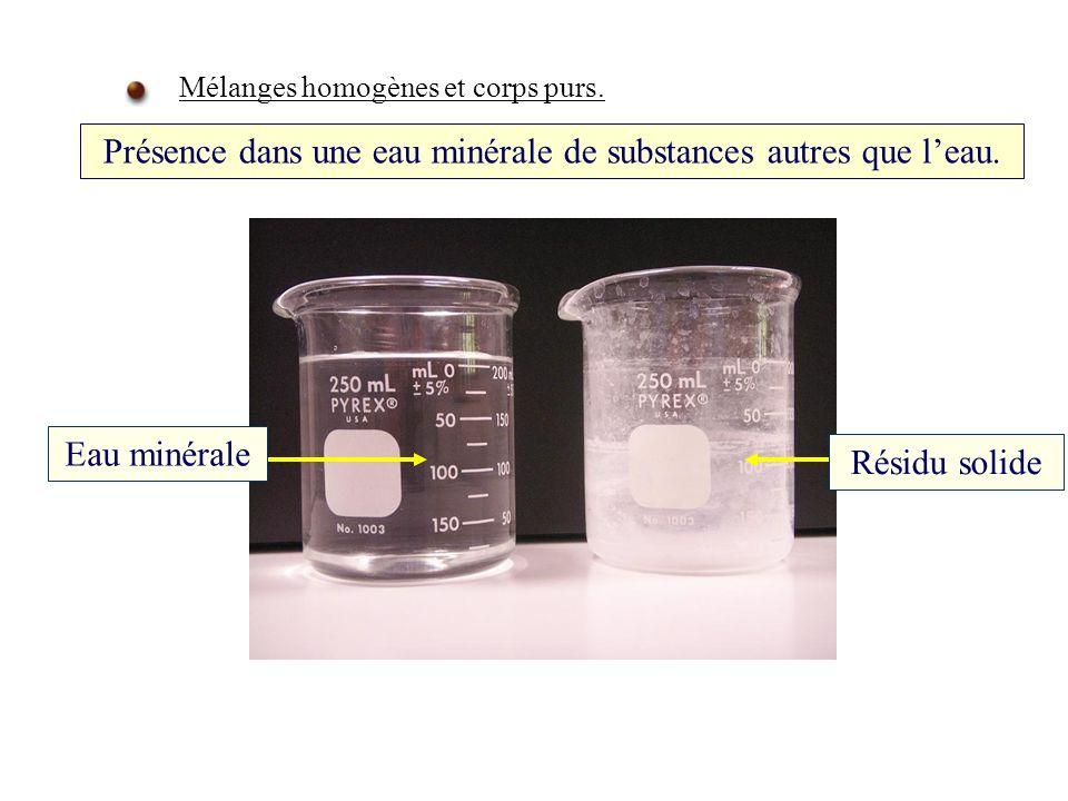 Mélanges homogènes et corps purs.Présence dans une eau minérale de substances autres que leau.