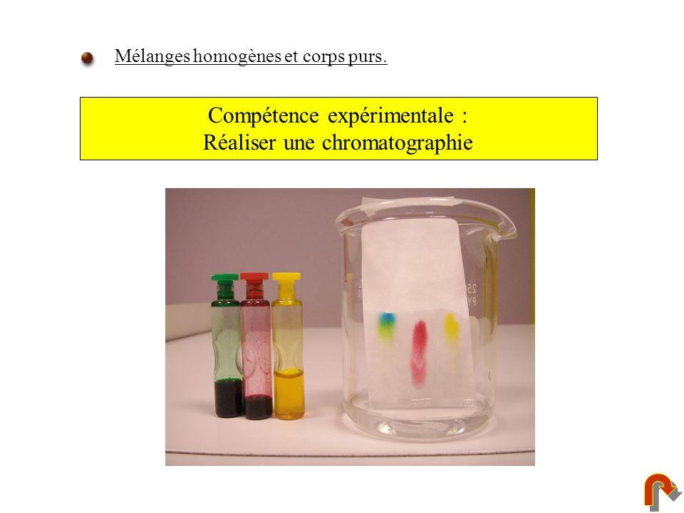Mélanges homogènes et corps purs. Compétence expérimentale : Réaliser une chromatographie