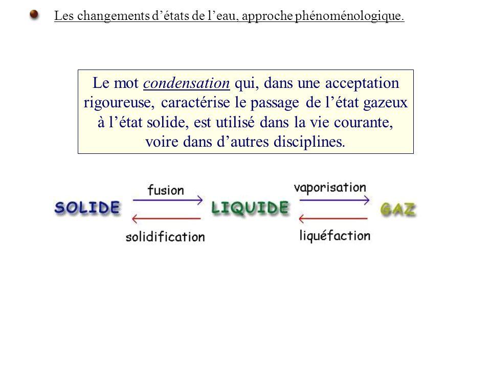 Le mot condensation qui, dans une acceptation rigoureuse, caractérise le passage de létat gazeux à létat solide, est utilisé dans la vie courante, voire dans dautres disciplines.