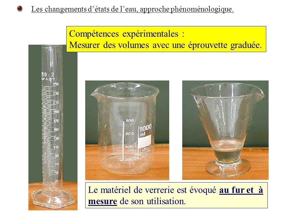 Le matériel de verrerie est évoqué au fur et à mesure de son utilisation.