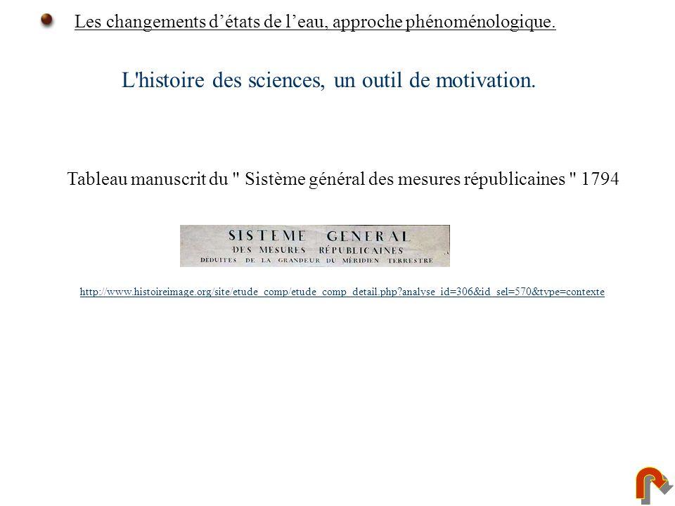 Tableau manuscrit du Sistème général des mesures républicaines 1794 L histoire des sciences, un outil de motivation.