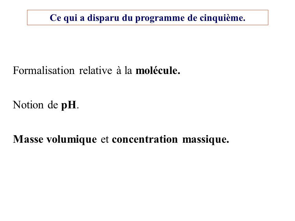 Formalisation relative à la molécule.Notion de pH.