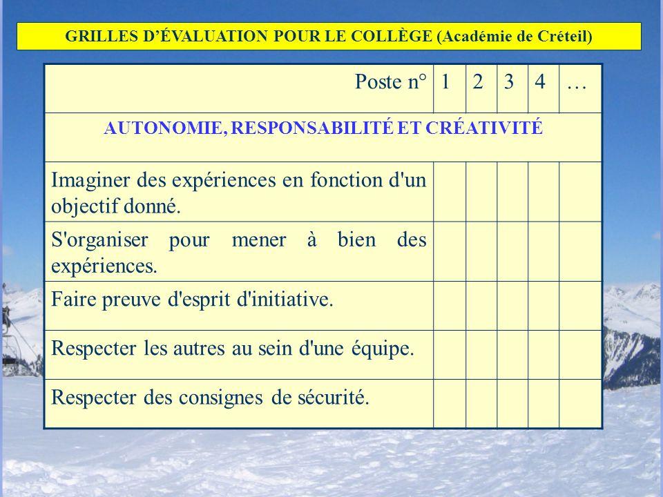 GRILLE DES CAPACITÉS EXPÉRIMENTALES À ÉVALUER Chimie (Académie de Créteil) Poste n°1234… Réaliser une chromatographie Préparation de la cuve, transvasement propre, quantité déluant, couvercle.