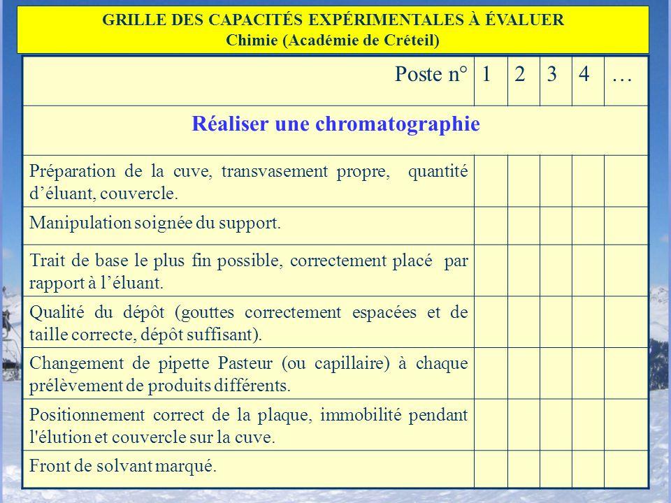GRILLE DES CAPACITÉS EXPÉRIMENTALES À ÉVALUER Chimie (Académie de Créteil) Poste n°1234… Réaliser une chromatographie Préparation de la cuve, transvas