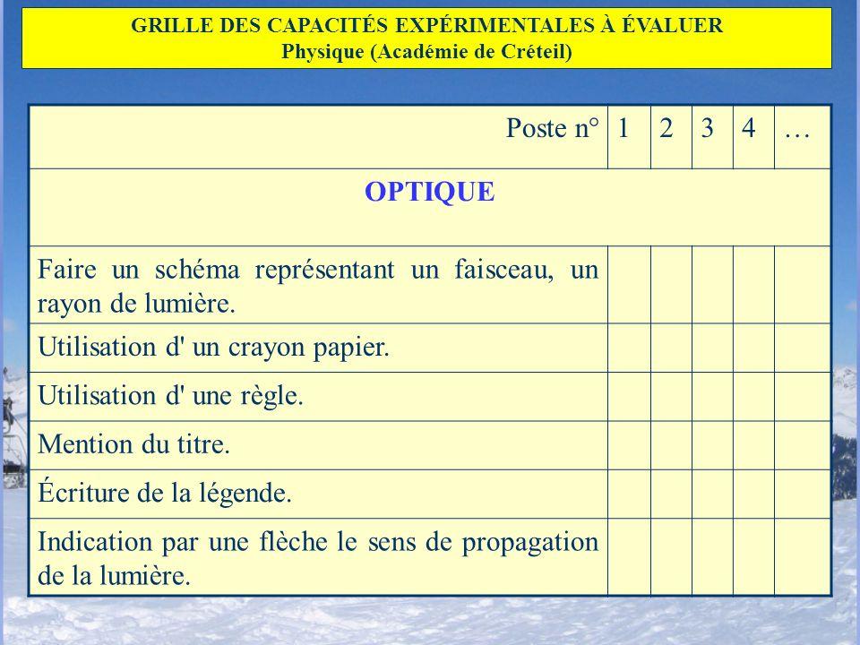 GRILLE DES CAPACITÉS EXPÉRIMENTALES À ÉVALUER Physique (Académie de Créteil) Poste n°1234… OPTIQUE Faire un schéma représentant un faisceau, un rayon
