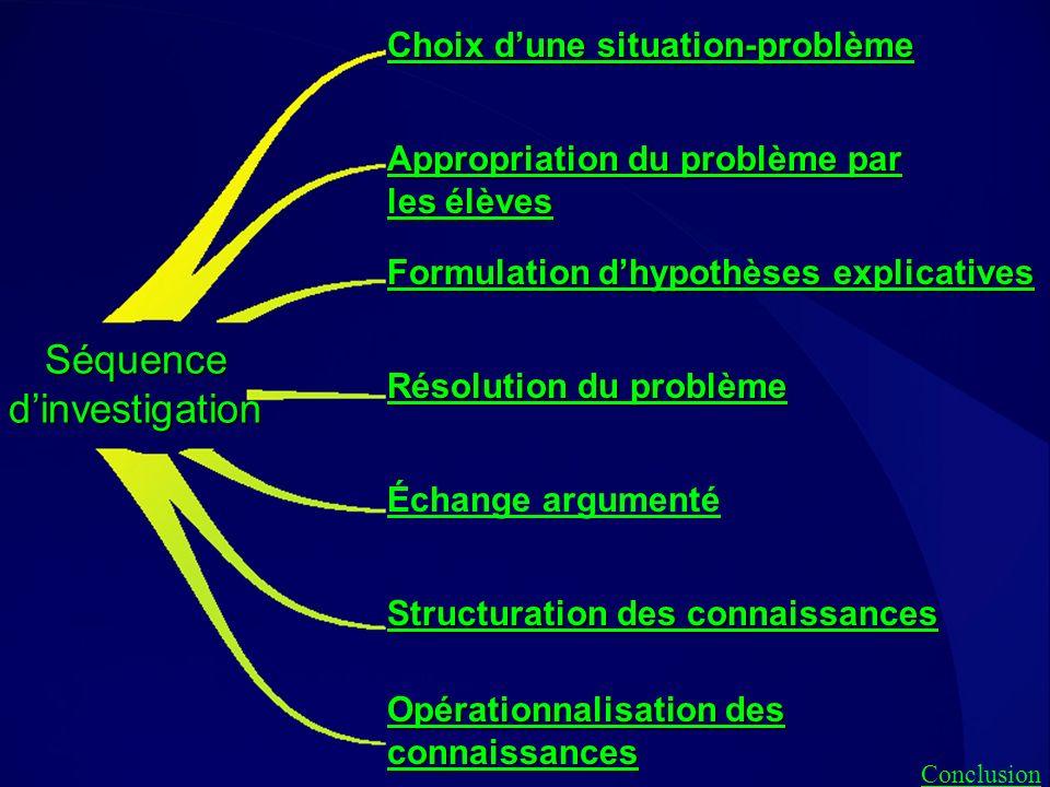 Séquence dinvestigation Choix dune situation-problème Choix dune situation-problème Appropriation du problème par les élèves Appropriation du problème