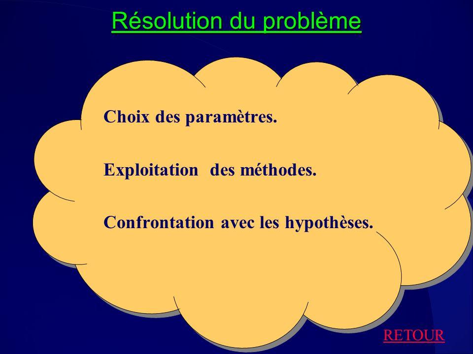 Résolution du problème Choix des paramètres. Exploitation des méthodes. Confrontation avec les hypothèses. RETOUR