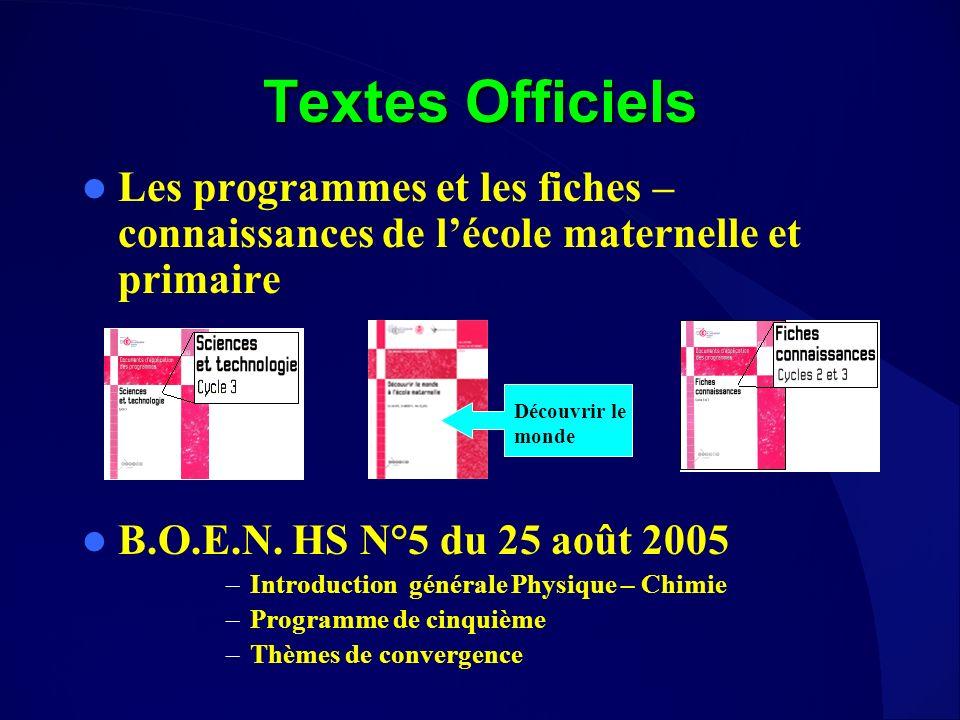 Textes Officiels Les programmes et les fiches – connaissances de lécole maternelle et primaire B.O.E.N. HS N°5 du 25 août 2005 –Introduction générale