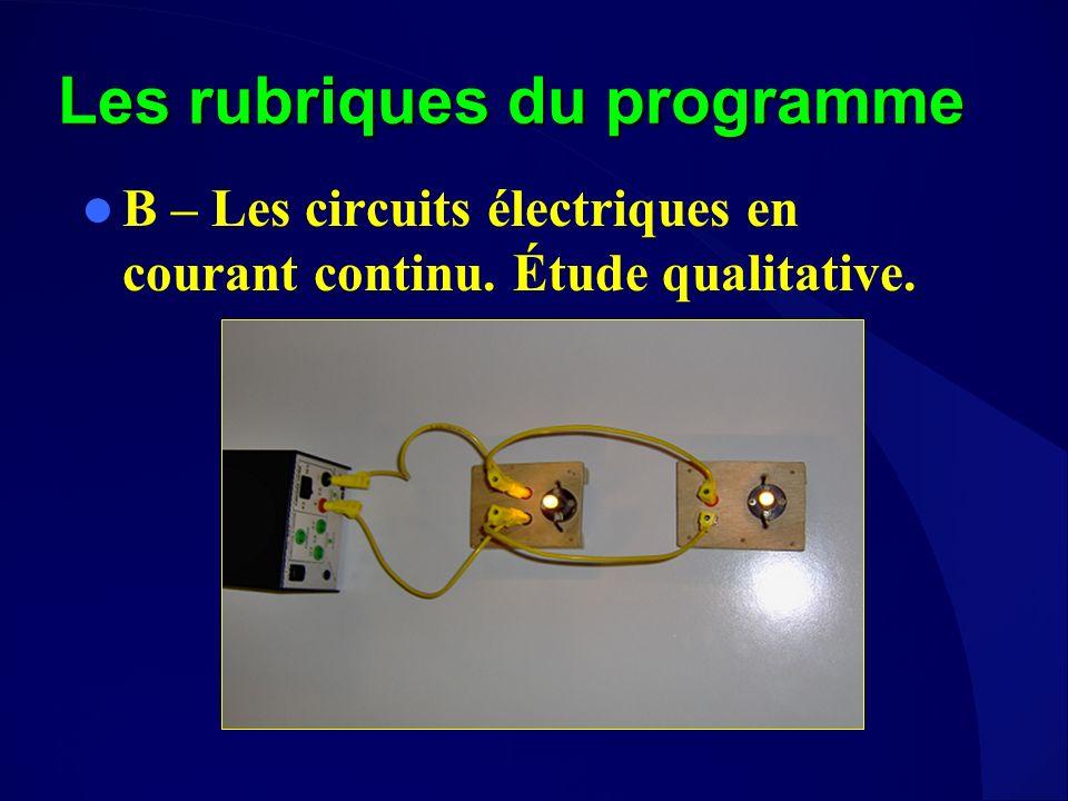 Les rubriques du programme B – Les circuits électriques en courant continu. Étude qualitative.