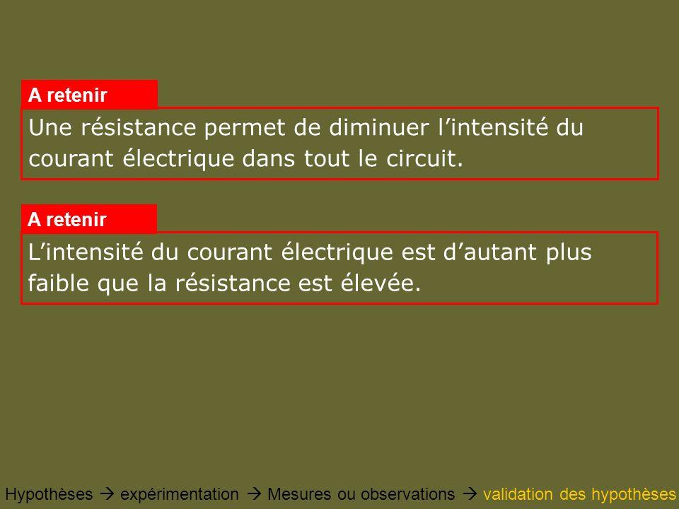 Une résistance permet de diminuer lintensité du courant électrique dans tout le circuit. A retenir Lintensité du courant électrique est dautant plus f