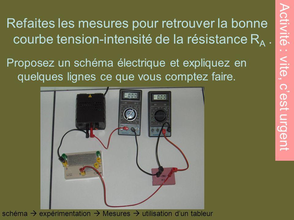 Activité : vite, cest urgent Refaites les mesures pour retrouver la bonne courbe tension-intensité de la résistance R A. Proposez un schéma électrique