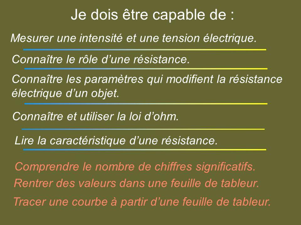 Je dois être capable de : Mesurer une intensité et une tension électrique. Connaître le rôle dune résistance. Connaître les paramètres qui modifient l
