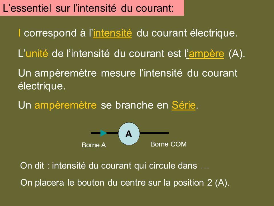 I correspond à lintensité du courant électrique. Un ampèremètre mesure lintensité du courant électrique. Un ampèremètre se branche en Série. A Borne A