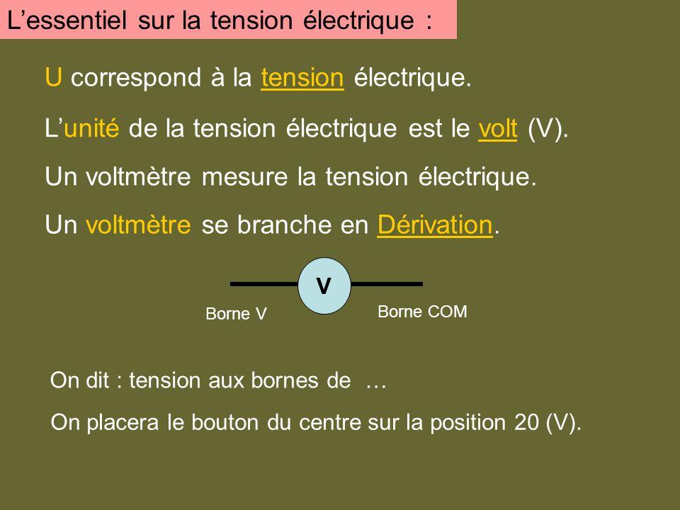 U correspond à la tension électrique. Un voltmètre mesure la tension électrique. Un voltmètre se branche en Dérivation. V Borne V Borne COM Lunité de