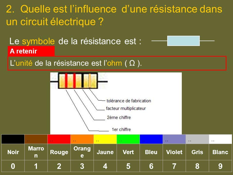 2. Quelle est linfluence dune résistance dans un circuit électrique ? Le symbole de la résistance est :.. Noir Marro n Rouge Orang e JauneVertBleuViol