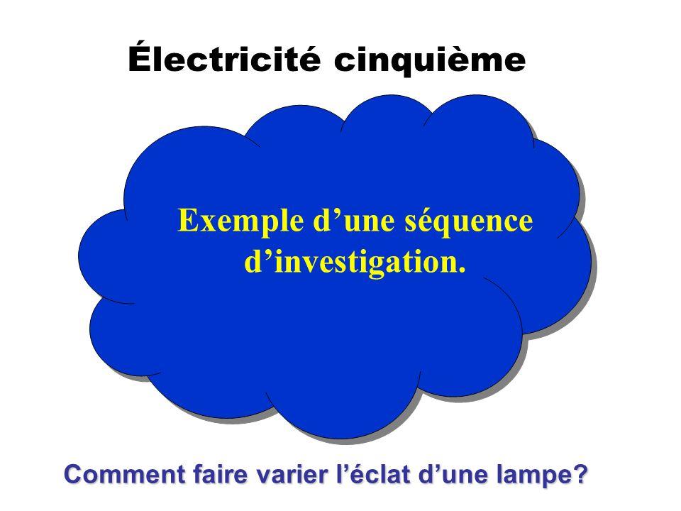 Exemple dune séquence dinvestigation. Comment faire varier léclat dune lampe? Électricité cinquième