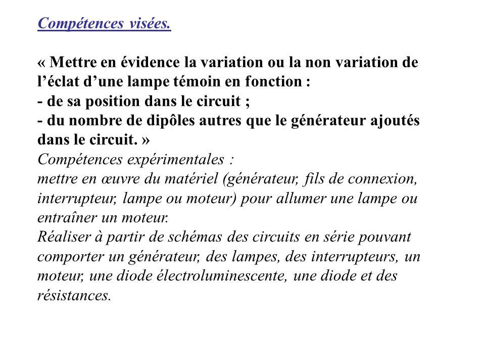 Compétences visées. « Mettre en évidence la variation ou la non variation de léclat dune lampe témoin en fonction : - de sa position dans le circuit ;