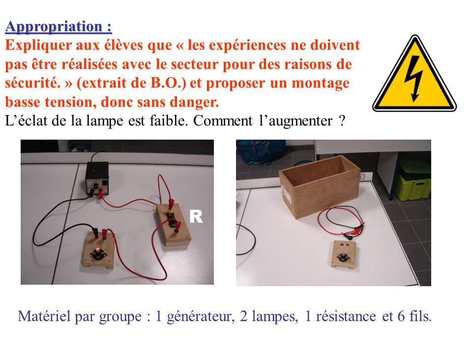 Appropriation : Expliquer aux élèves que « les expériences ne doivent pas être réalisées avec le secteur pour des raisons de sécurité. » (extrait de B