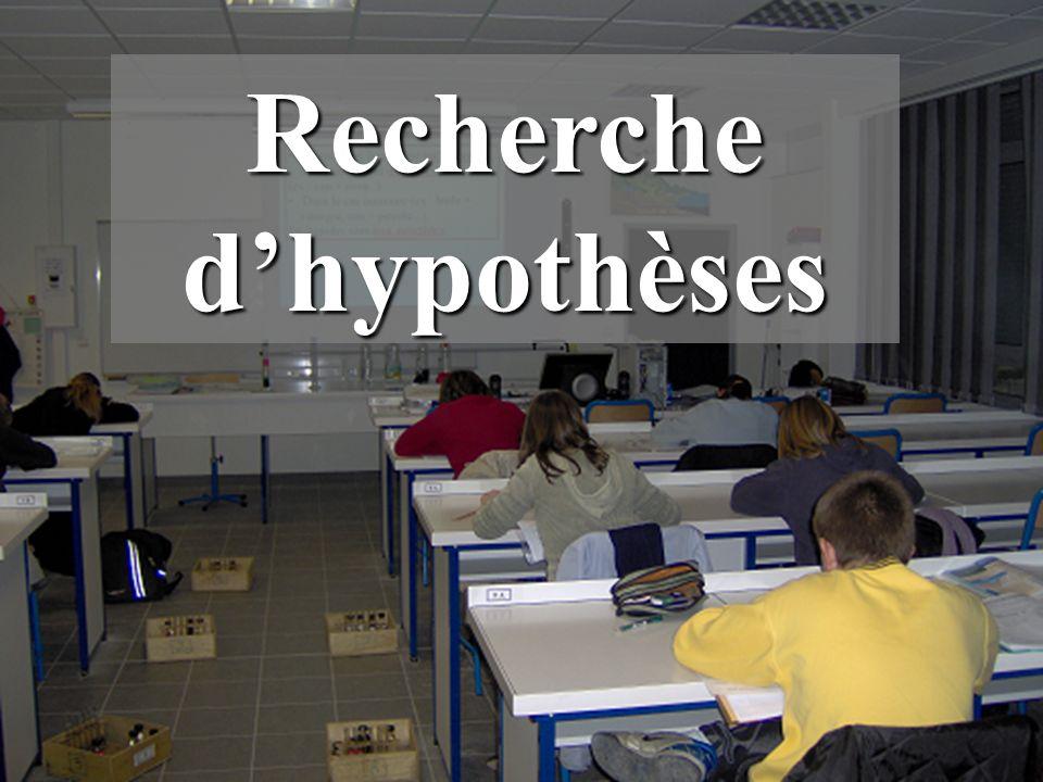 Recherche dhypothèses