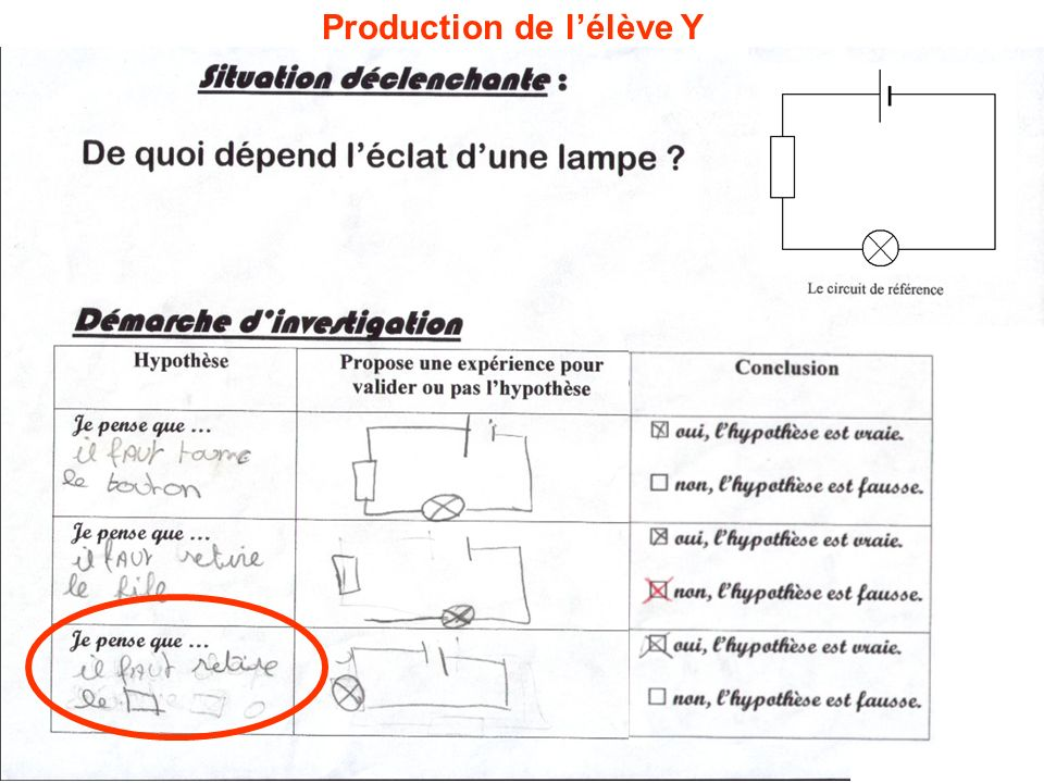 Production de lélève Y