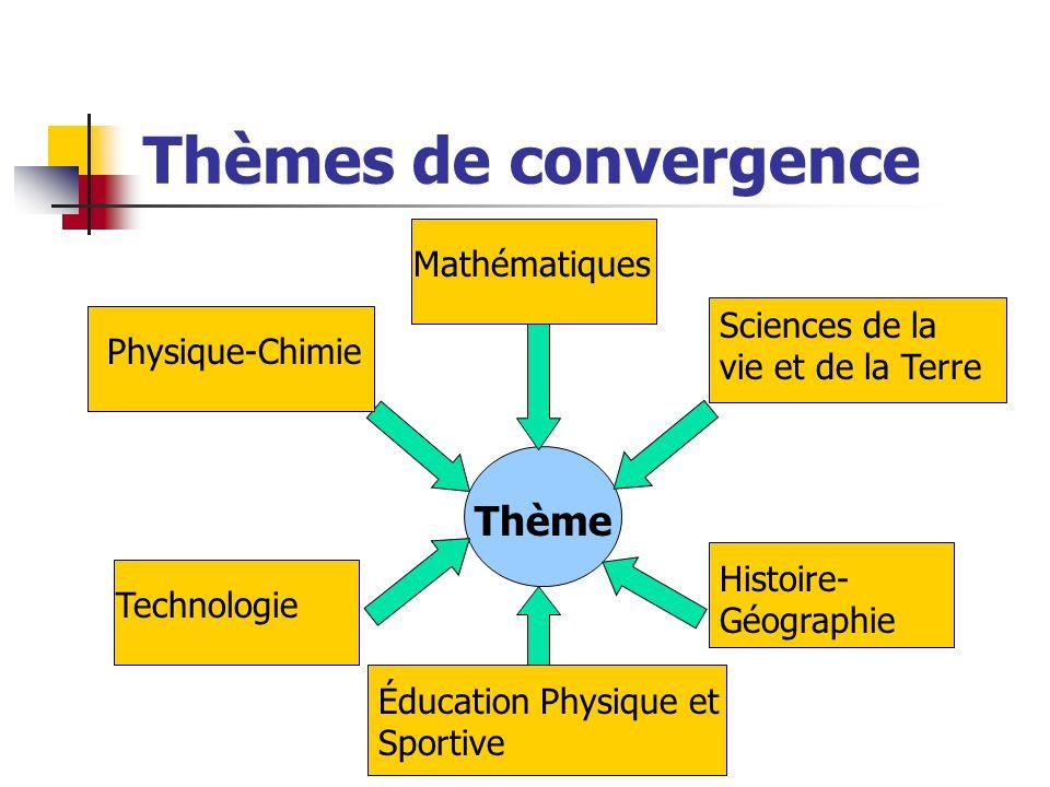 Thèmes de convergence Thème Mathématiques Sciences de la vie et de la Terre Éducation Physique et Sportive Physique-Chimie Technologie Histoire- Géogr