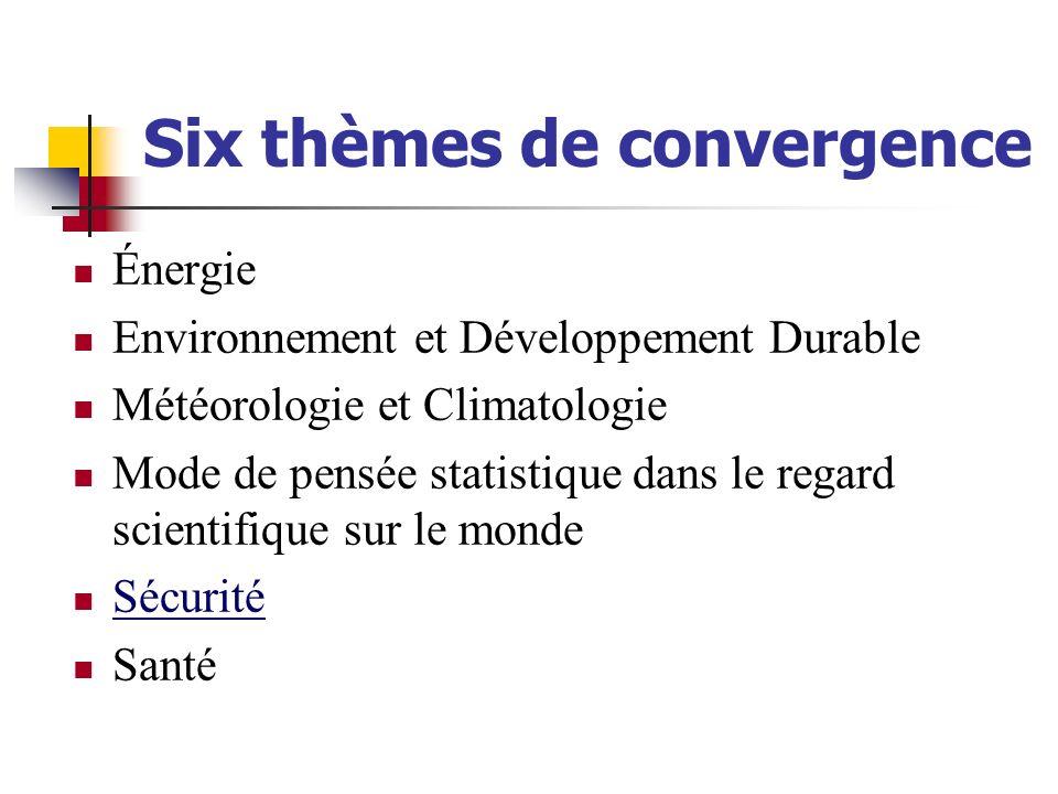 Six thèmes de convergence Énergie Environnement et Développement Durable Météorologie et Climatologie Mode de pensée statistique dans le regard scient