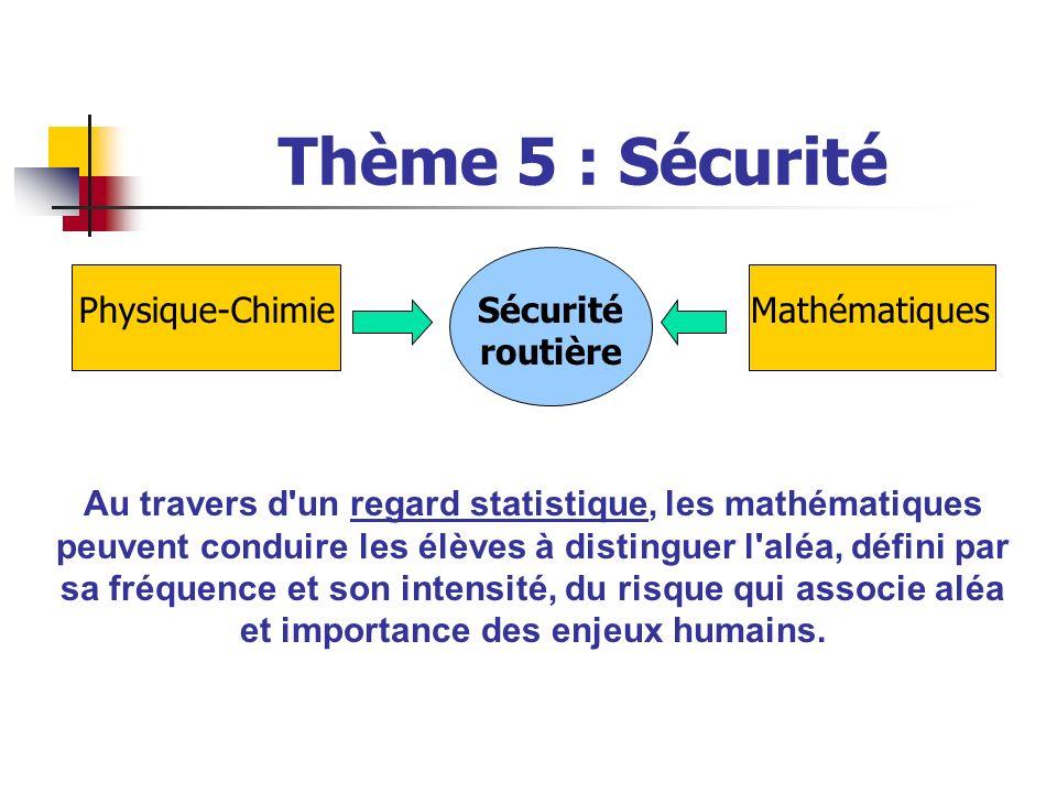 Thème 5 : Sécurité Physique-ChimieSécurité routière Mathématiques Au travers d'un regard statistique, les mathématiques peuvent conduire les élèves à