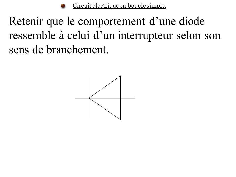 Retenir que le comportement dune diode ressemble à celui dun interrupteur selon son sens de branchement. Circuit électrique en boucle simple.