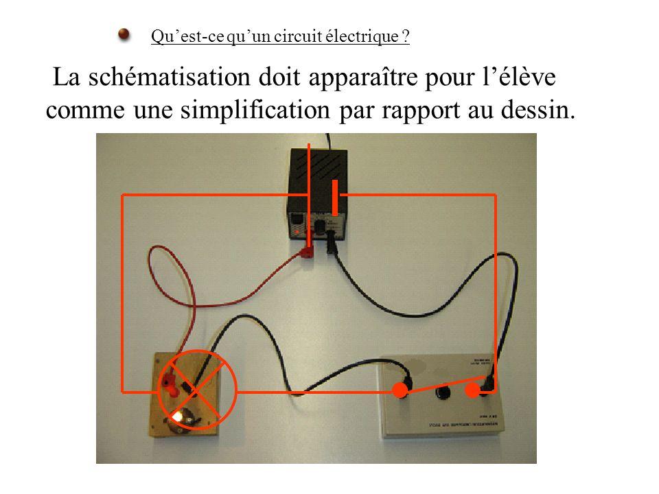 La schématisation doit apparaître pour lélève comme une simplification par rapport au dessin. Quest-ce quun circuit électrique ?