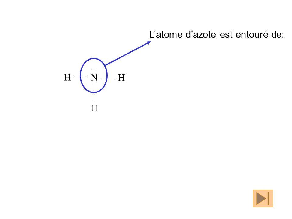 N H H H Latome dazote est entouré de: