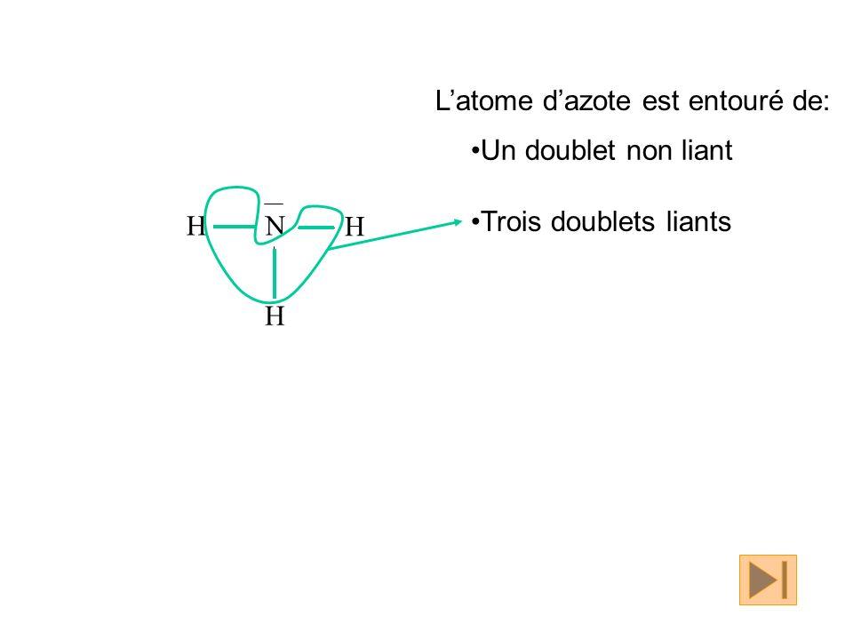 N H H H Latome dazote est entouré de: Un doublet non liant Trois doublets liants