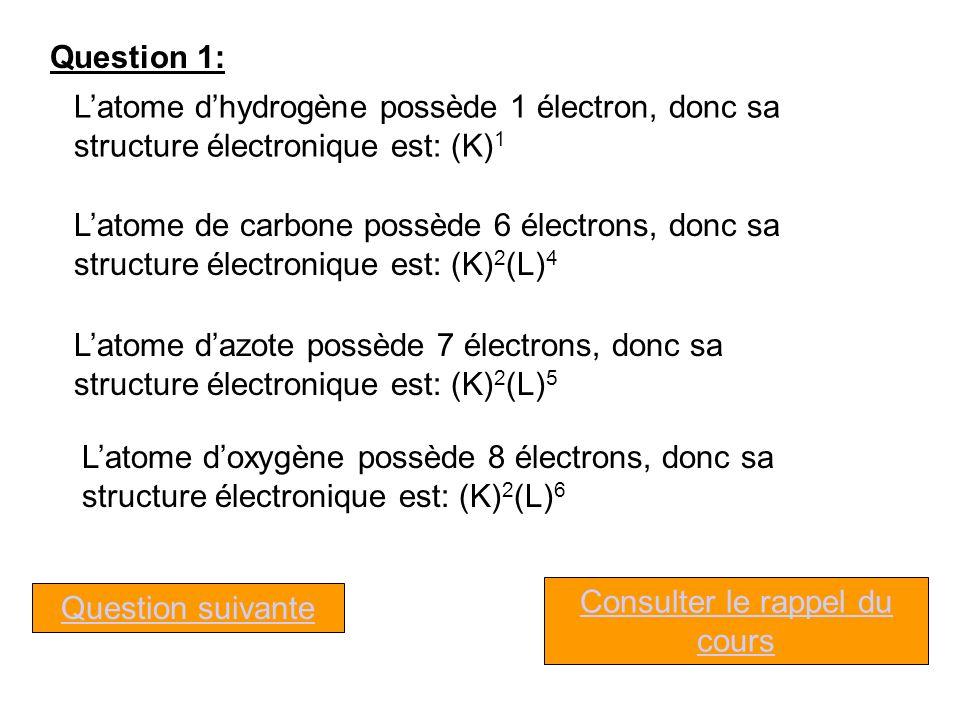Latome dhydrogène possède 1 électron, donc sa structure électronique est: (K) 1 Consulter le rappel du cours Question suivante Question 1: Latome de carbone possède 6 électrons, donc sa structure électronique est: (K) 2 (L) 4 Latome dazote possède 7 électrons, donc sa structure électronique est: (K) 2 (L) 5 Latome doxygène possède 8 électrons, donc sa structure électronique est: (K) 2 (L) 6