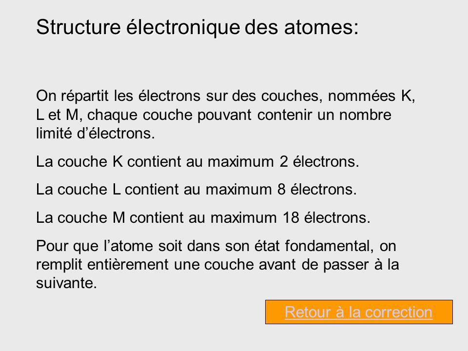 Structure électronique des atomes: On répartit les électrons sur des couches, nommées K, L et M, chaque couche pouvant contenir un nombre limité délectrons.